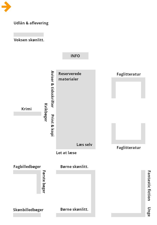Kort over Biblioteket i Hammerum-Gjellerup